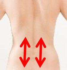 腰を温めて腸内を活発にして便秘を改善するマッサージ