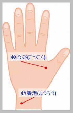手にある目の疲れのツボの印がある手の絵