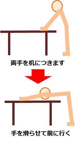 「筋膜」を伸ばす体操のイラスト